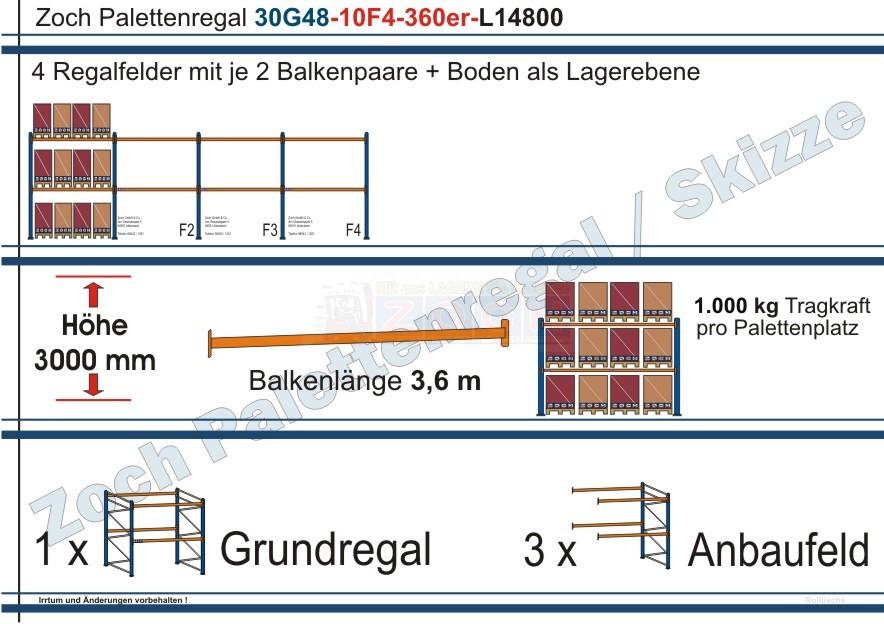 Palettenregal 30G48-10F4 Länge: 14800 mm mit 1000kg je Palettenplatz