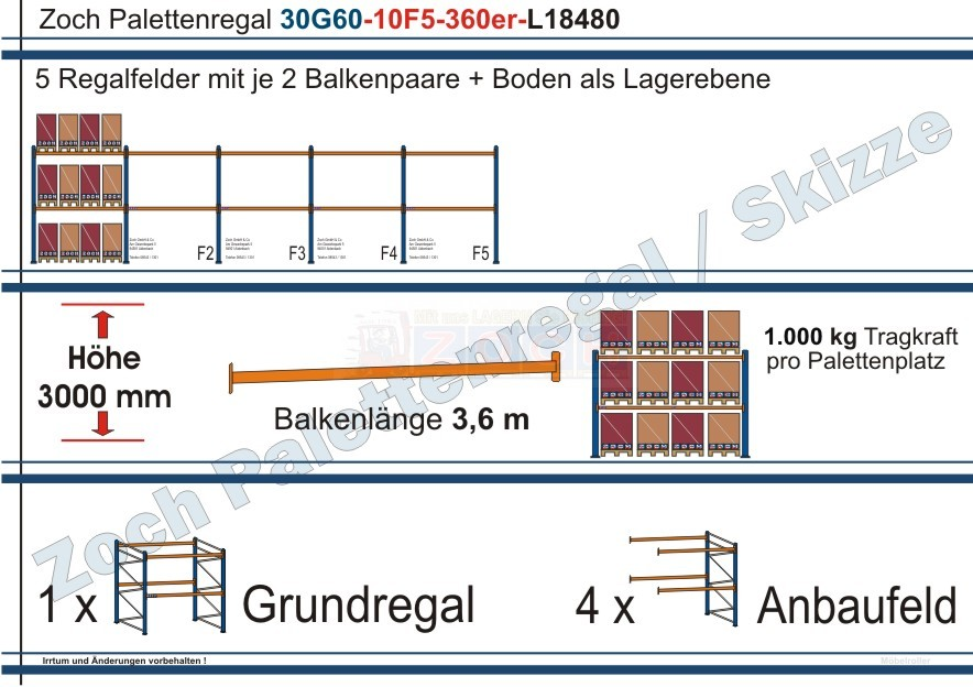 Palettenregal 30G60-10F5 Länge: 18480 mm mit 1000kg je Palettenplatz
