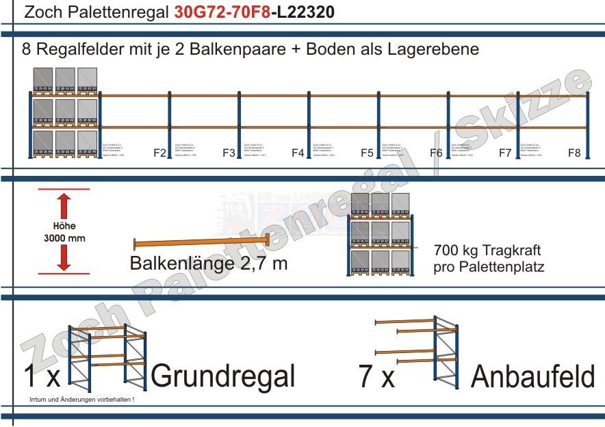 Palettenregal 30G72-70F8 Länge: 22320 mm mit 700kg je Palettenplatz