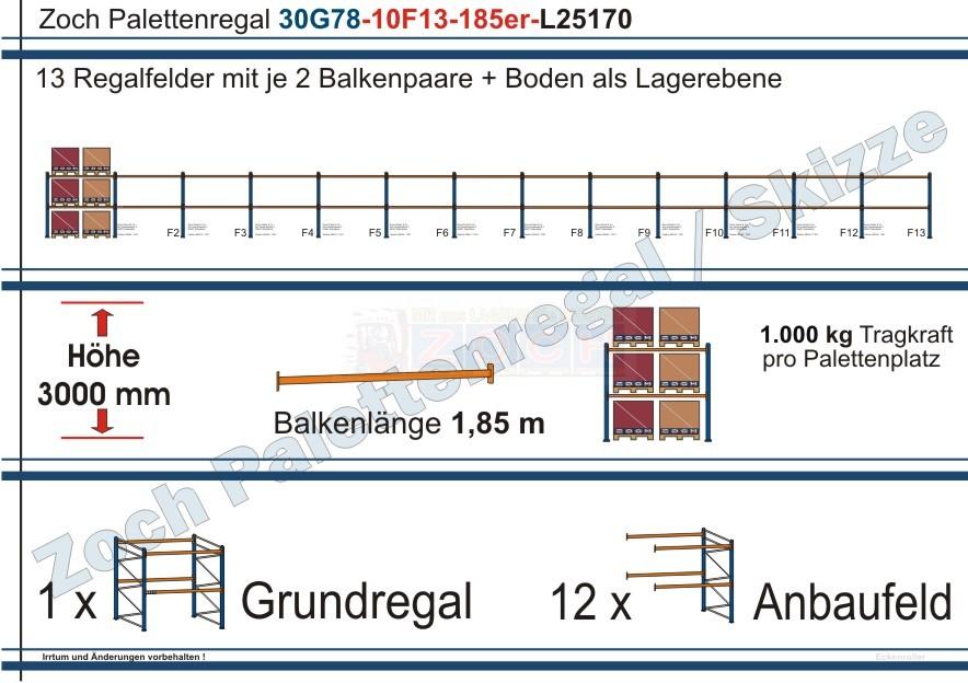 Palettenregal 30G78-10F13 Länge: 25170 mm mit 1000 kg je Palettenplatz