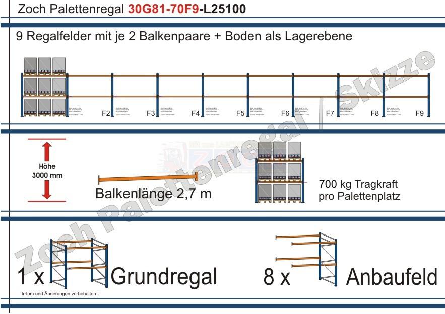 Palettenregal 30G81-70F9 Länge: 25100 mm mit 700kg je Palettenplatz