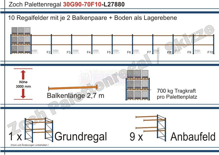 Palettenregal 30G90-70F10 Länge: 27880 mm mit 700kg je Palettenplatz