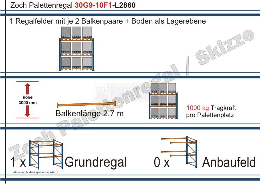 Palettenregal 30G9-10F1 Länge: 2860 mm mit 1000kg je Palettenplatz