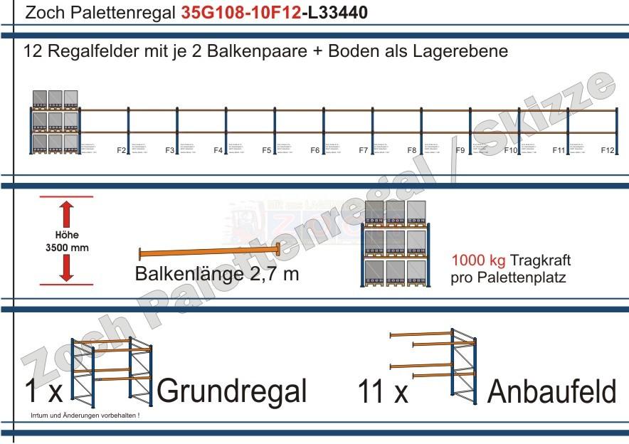 Palettenregal 35G108-10F12 Länge: 33440 mm mit 1000kg je Palettenplatz