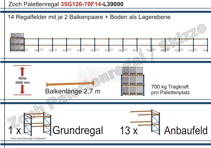Palettenregal 35G126-70F14 Länge: 39000 mm mit 700kg je Palettenplatz