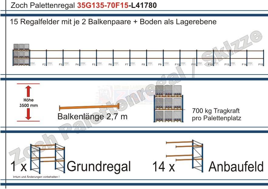 Palettenregal 35G135-70F15 Länge: 41780 mm mit 700kg je Palettenplatz