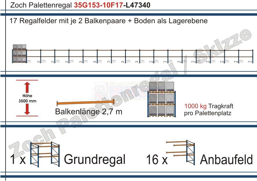 Palettenregal 35G153-10F17 Länge: 47340 mm mit 1000kg je Palettenplatz