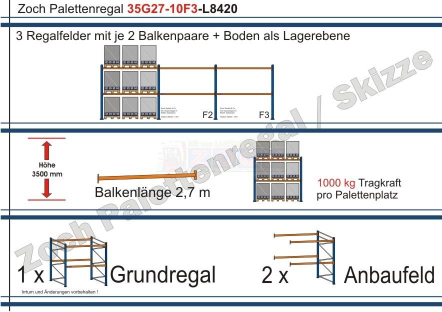 Palettenregal 35G27-10F3 Länge: 8420 mm mit 1000kg je Palettenplatz