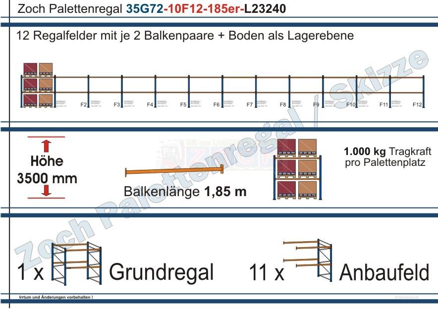 Palettenregal 35G72-10F12 Länge: 23240 mm mit 1000 kg je Palettenplatz