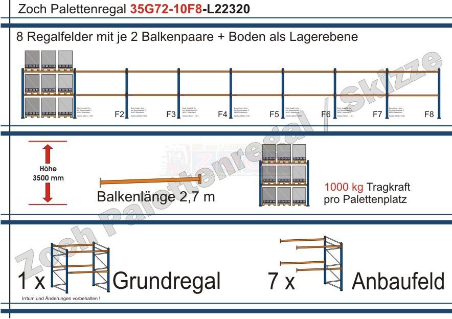 Palettenregal 35G72-10F8 Länge: 22320 mm mit 1000kg je Palettenplatz