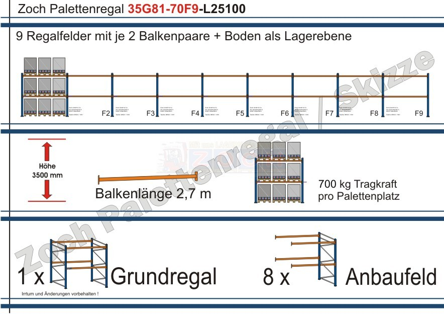 Palettenregal 35G81-70F9 Länge: 25100 mm mit 700kg je Palettenplatz