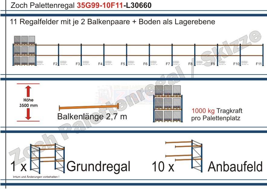 Palettenregal 35G99-10F11 Länge: 30660 mm mit 1000kg je Palettenplatz