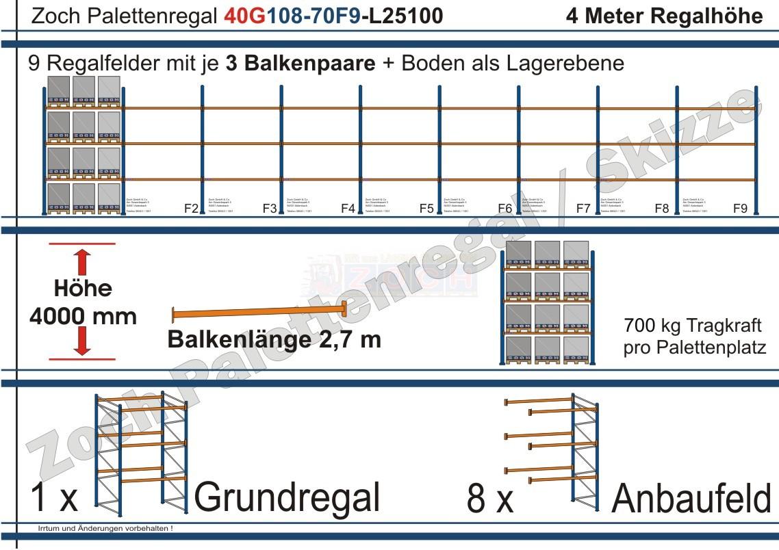Palettenregal 40G108-70F9 Länge: 25100 mm mit 700kg je Palettenplatz