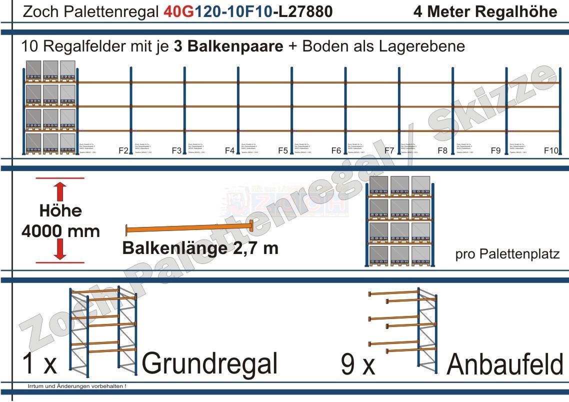 Palettenregal 40G120-10F10 Länge: 27880 mm mit 1000kg je Palettenplatz