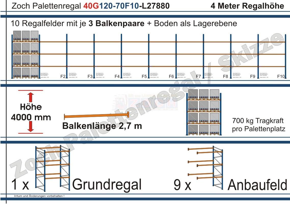 Palettenregal 40G120-70F10 Länge: 27880 mm mit 700kg je Palettenplatz