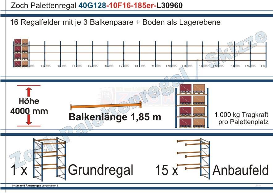 Palettenregal 40G128-10F16 Länge: 30960 mm mit 1000 kg je Palettenplatz