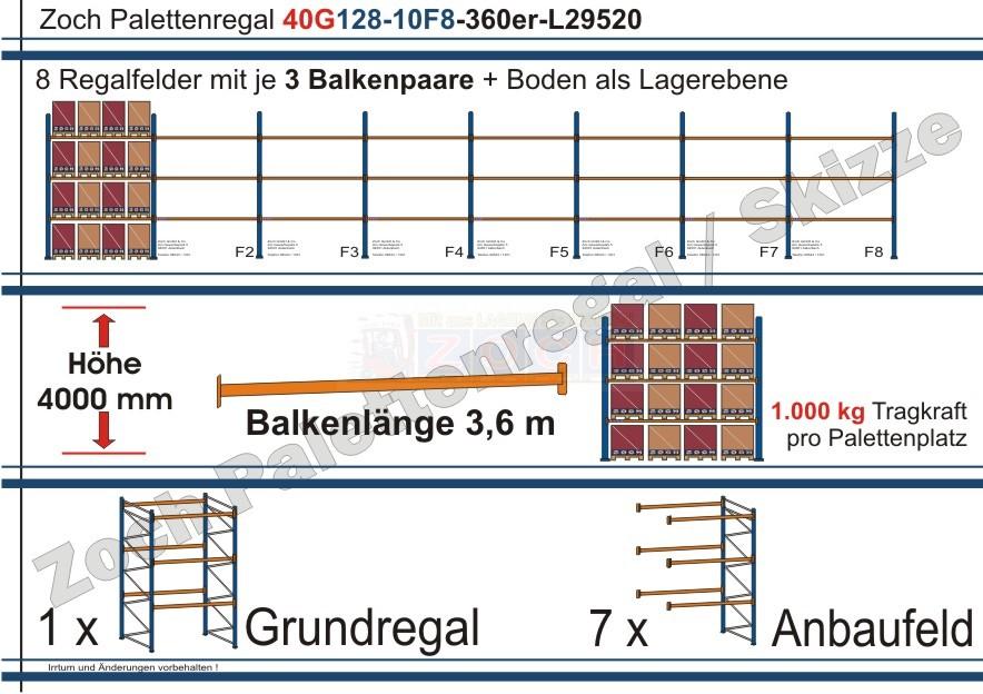 Palettenregal 40G128-10F8 Länge: 29520 mm mit 1000kg je Palettenplatz
