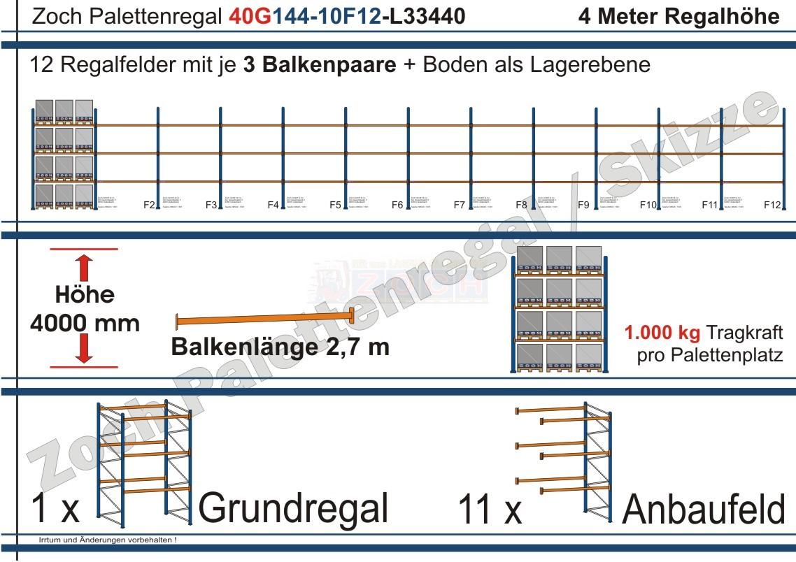Palettenregal 40G144-10F12 Länge: 33440 mm mit 1000kg je Palettenplatz