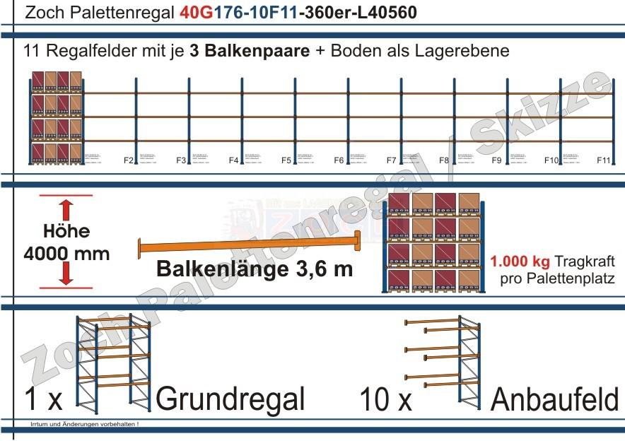 Palettenregal 40G176-10F11 Länge: 40560 mm mit 1000kg je Palettenplatz
