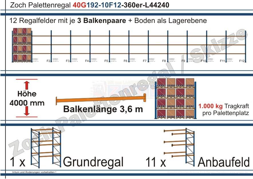 Palettenregal 40G192-10F12 Länge: 44240 mm mit 1000kg je Palettenplatz