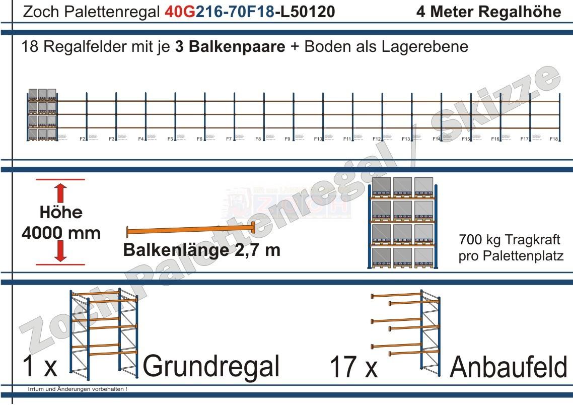 Palettenregal 40G216-70F18 Länge: 50120 mm mit 700kg je Palettenplatz