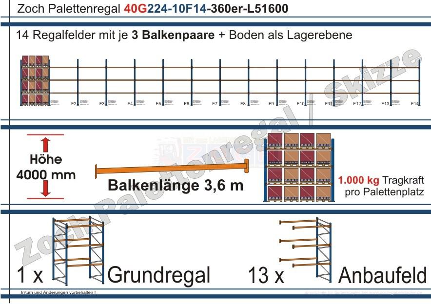 Palettenregal 40G224-10F14 Länge: 51600 mm mit 1000kg je Palettenplatz
