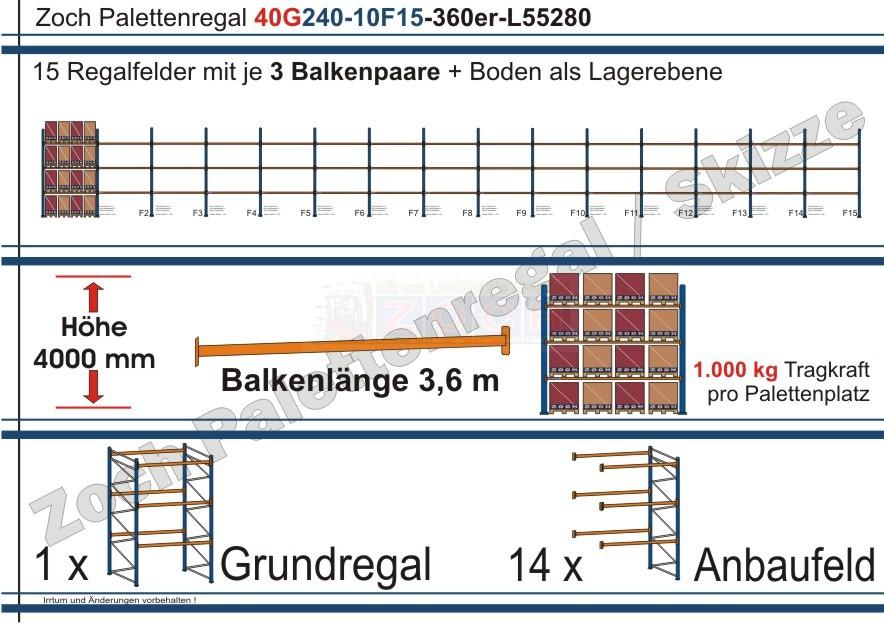 Palettenregal 40G240-10F15 Länge: 55280 mm mit 1000kg je Palettenplatz
