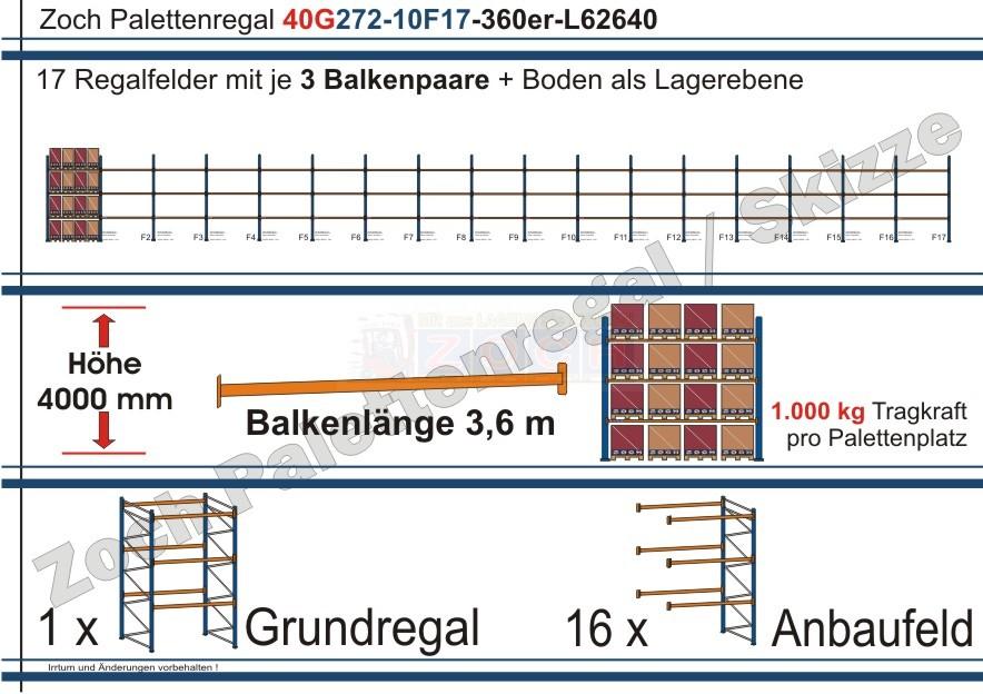 Palettenregal 40G272-10F17 Länge: 62640 mm mit 1000kg je Palettenplatz