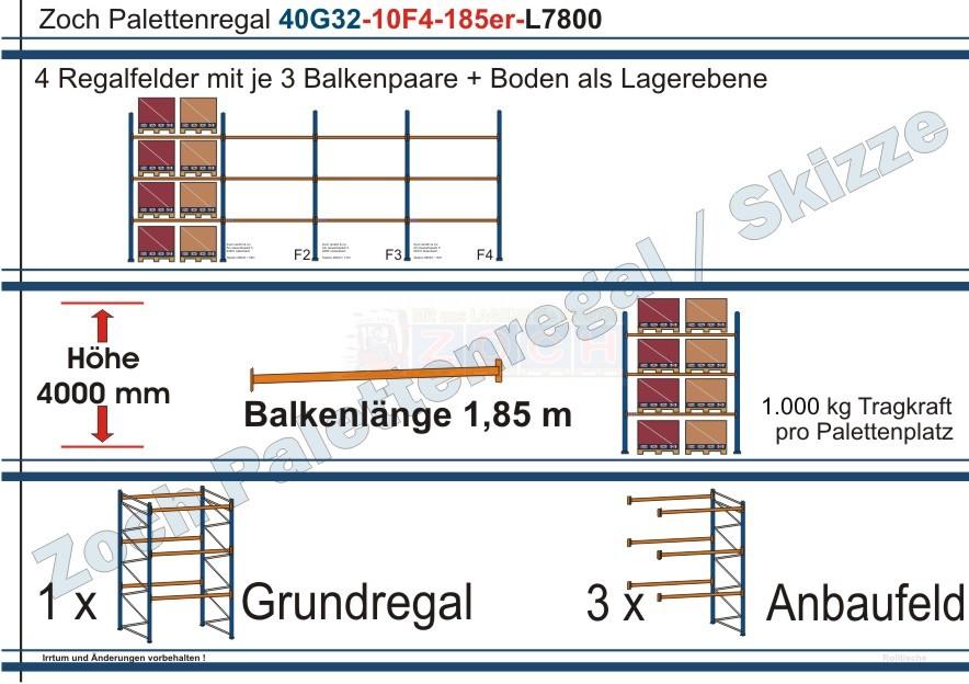 Palettenregal 40G32-10F4 Länge: 7800 mm mit 1000 kg je Palettenplatz
