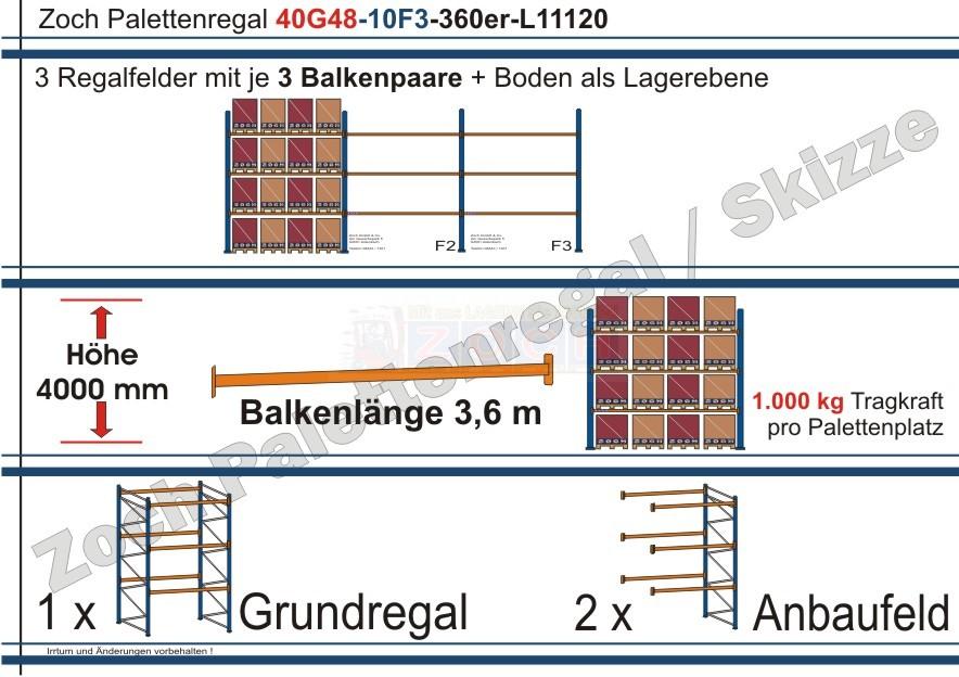 Palettenregal 40G48-10F3 Länge: 11120 mm mit 1000kg je Palettenplatz