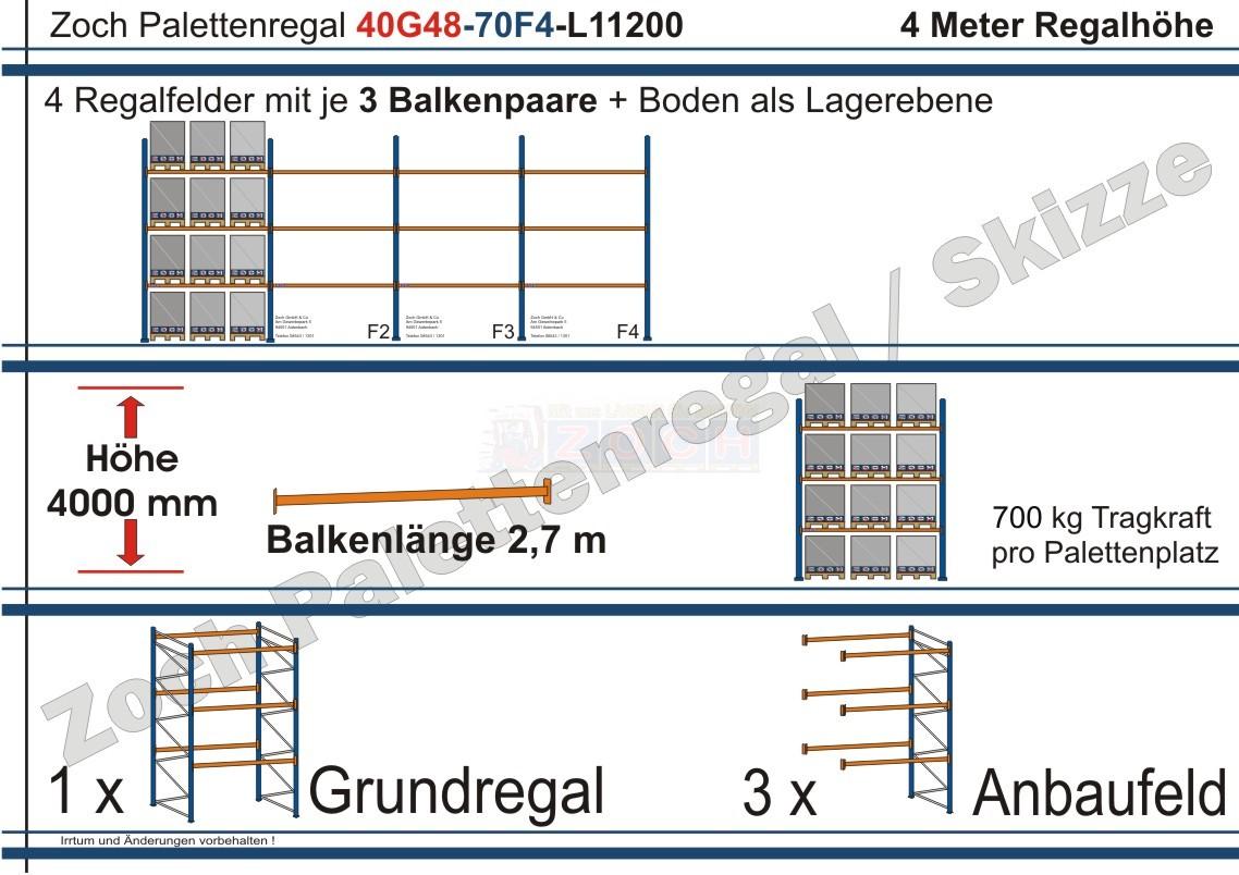 Palettenregal 40G48-70F4 Länge: 11200 mm mit 700kg je Palettenplatz