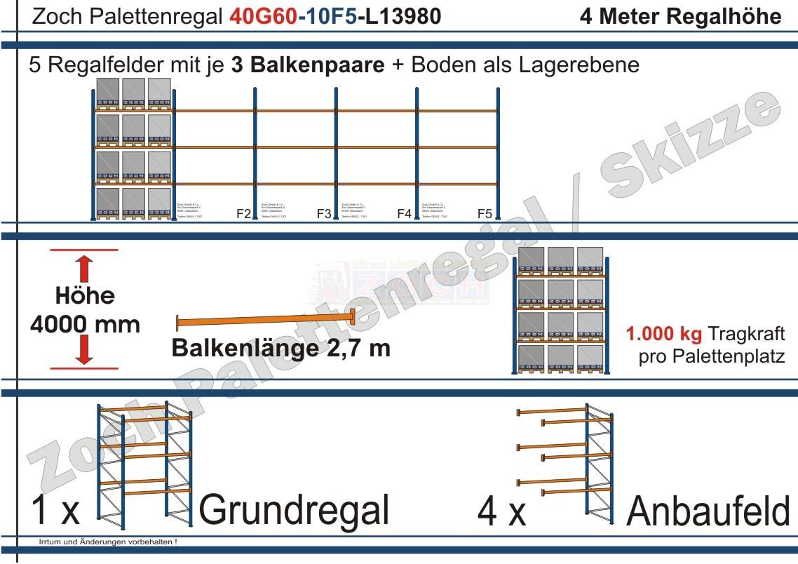 Palettenregal 40G60-10F5 Länge: 13980 mm mit 1000kg je Palettenplatz