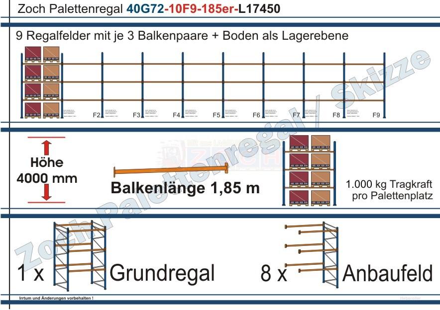 Palettenregal 40G72-10F9 Länge: 17450 mm mit 1000 kg je Palettenplatz