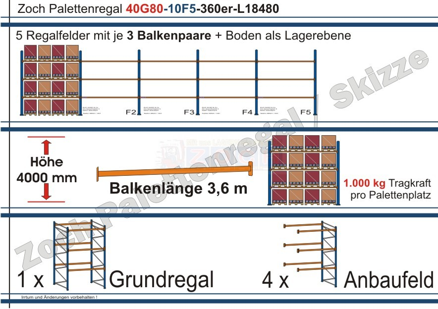 Palettenregal 40G80-10F5 Länge: 18480 mm mit 1000kg je Palettenplatz