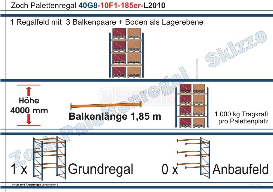 Palettenregal 40G8-10F1 Länge: 2010 mm mit 1000 kg je Palettenplatz