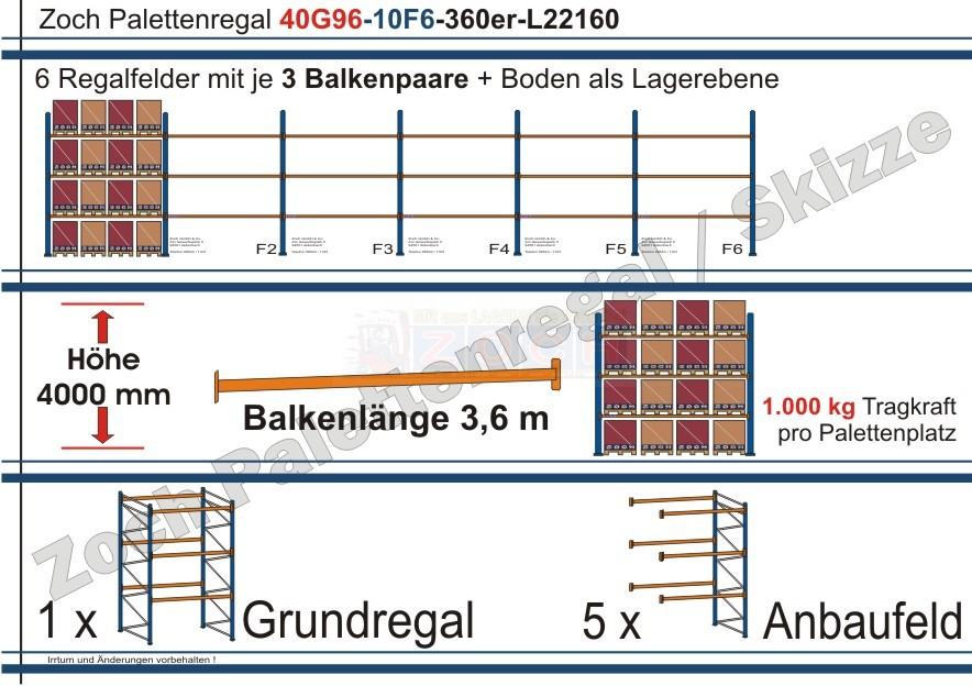 Palettenregal 40G96-10F6 Länge: 22160 mm mit 1000kg je Palettenplatz