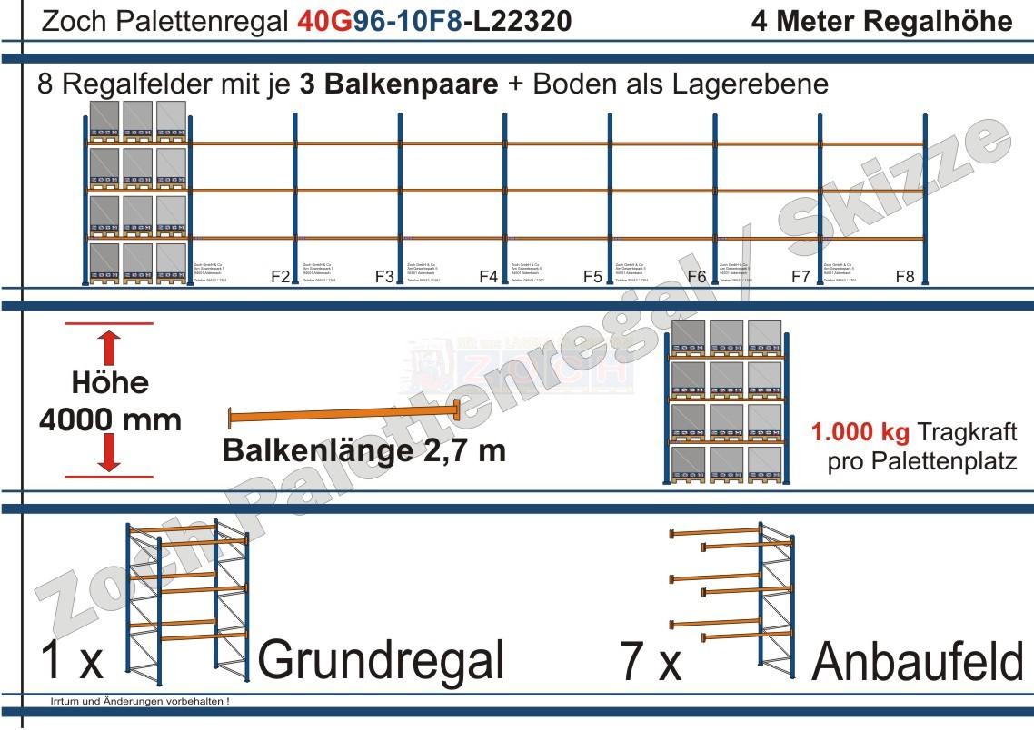 Palettenregal 40G96-10F8 Länge: 22320 mm mit 1000kg je Palettenplatz
