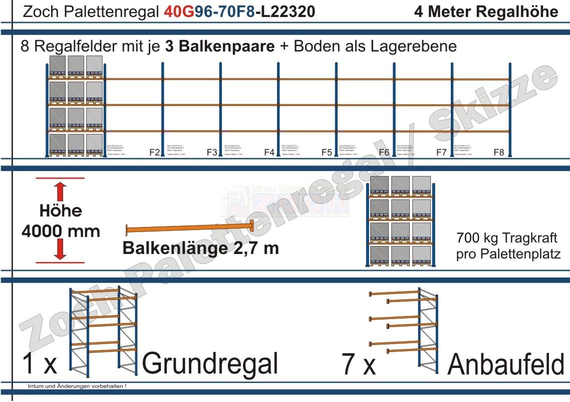 Palettenregal 40G96-70F8 Länge: 22320 mm mit 700kg je Palettenplatz