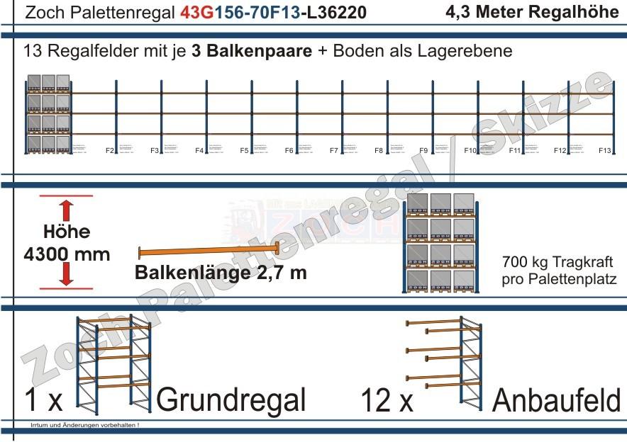 Palettenregal 43G156-70F13 Länge: 36220 mm mit 700 kg je Palettenplatz
