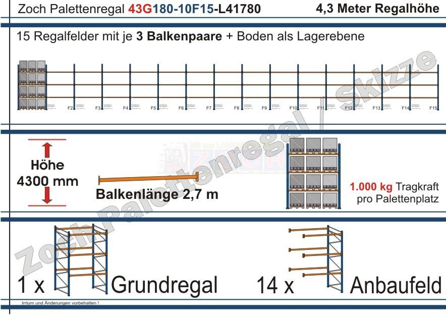 Palettenregal 43G180-10F15 Länge: 41780 mm mit 1000 kg je Palettenplatz