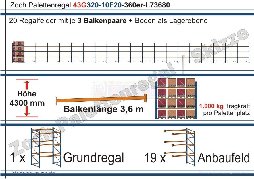 Palettenregal 43G320-10F20 Länge: 73680 mm mit 1000kg je Palettenplatz