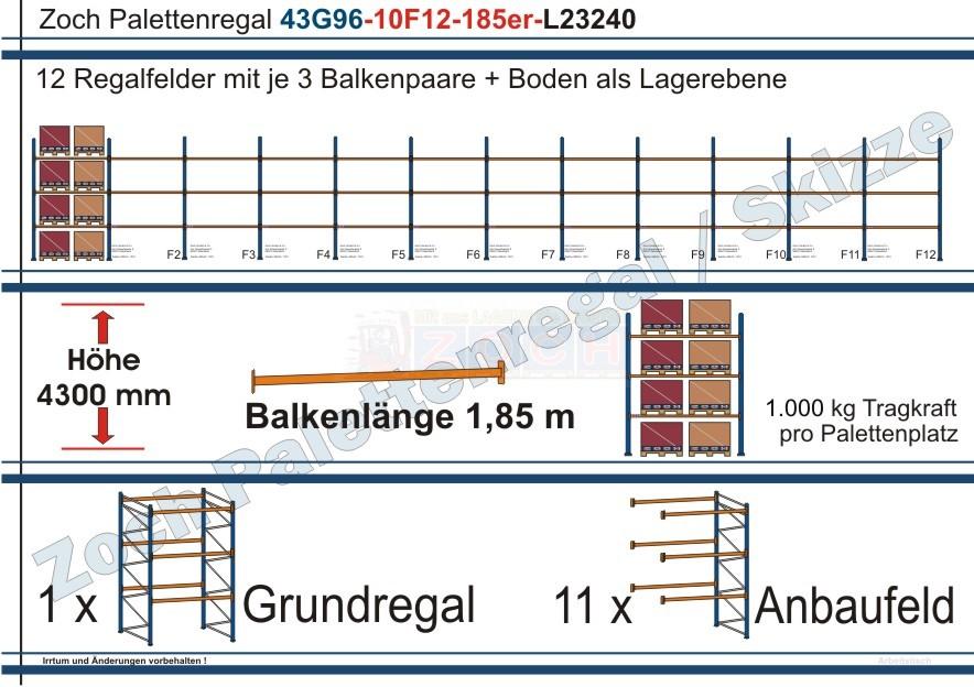 Palettenregal 43G96-10F12 Länge: 23240 mm mit 1000 kg je Palettenplatz
