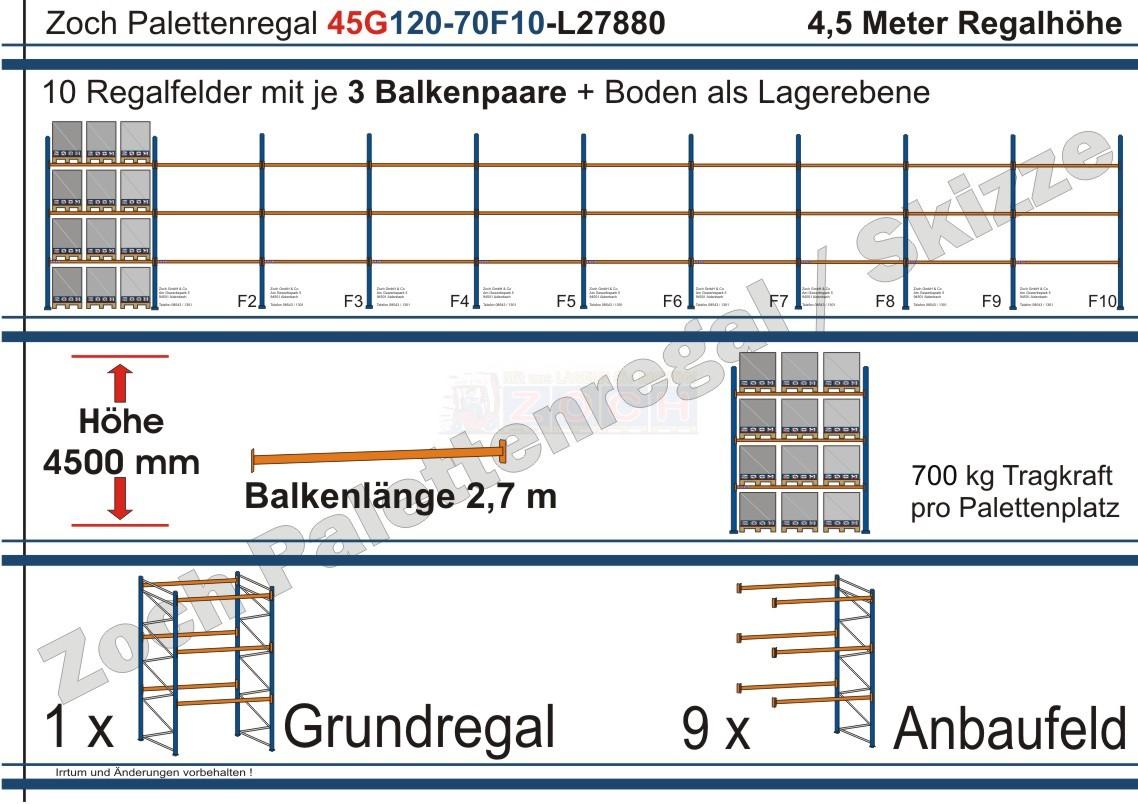 Palettenregal 45G120-70F10 Länge: 27880 mm mit 700kg je Palettenplatz