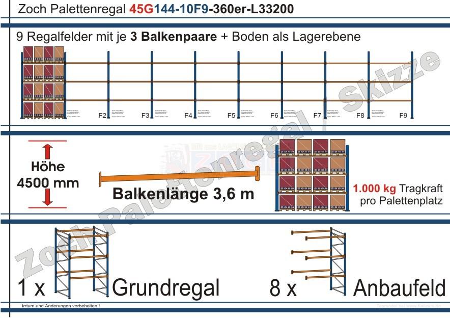 Palettenregal 45G144-10F9 Länge: 33200 mm mit 1000kg je Palettenplatz