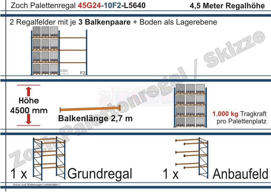 Palettenregal 45G24-10F2 Länge: 5640 mm mit 1000kg je Palettenplatz