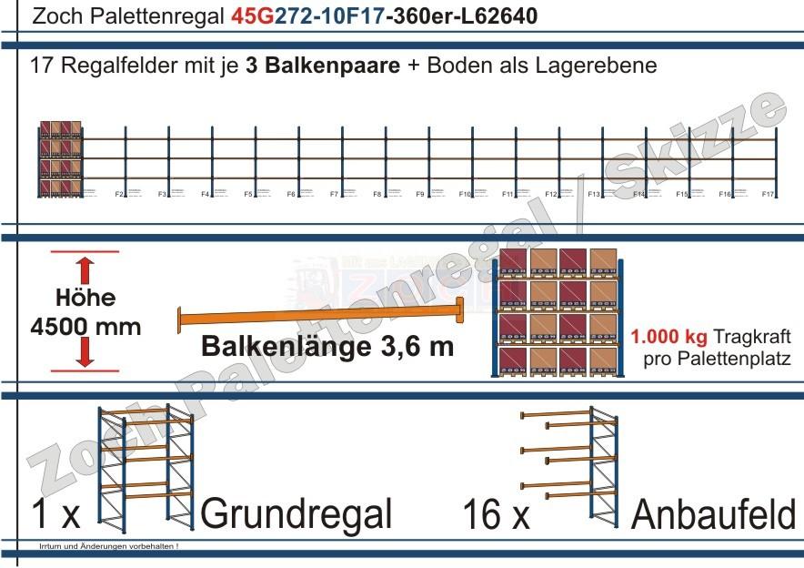 Palettenregal 45G272-10F17 Länge: 62640 mm mit 1000kg je Palettenplatz