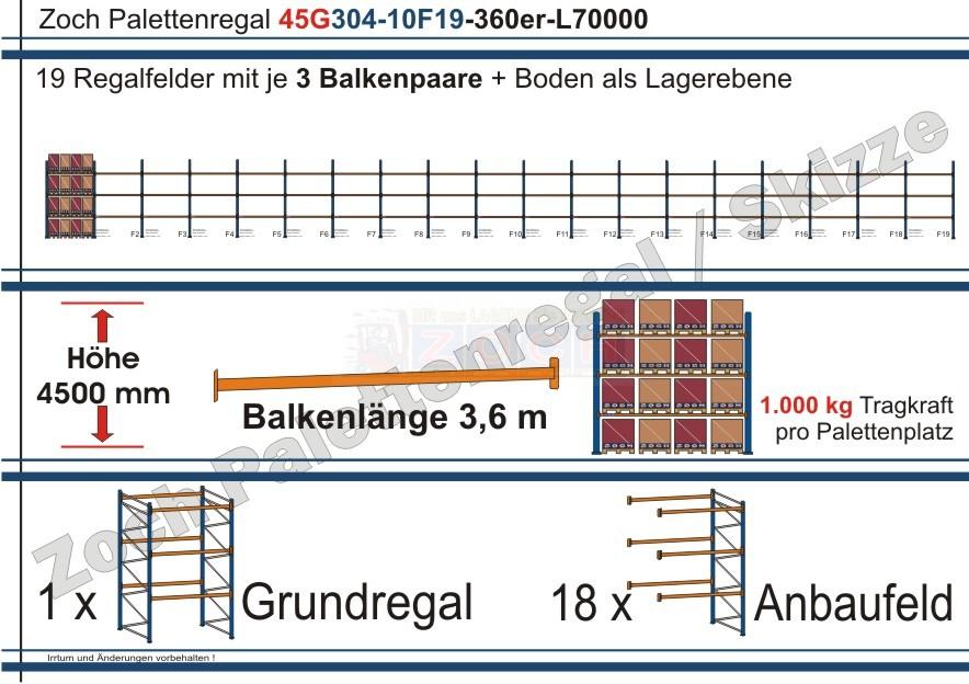 Palettenregal 45G304-10F19 Länge: 70000 mm mit 1000kg je Palettenplatz