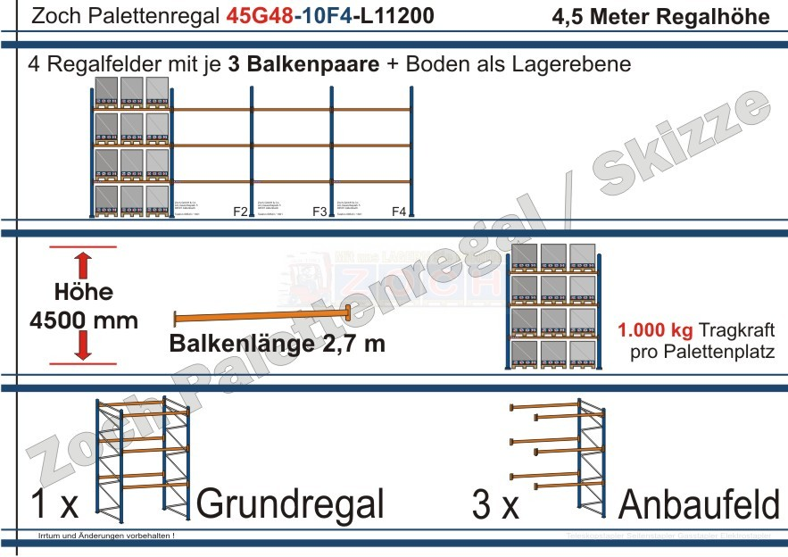 Palettenregal 45G48-10F4 Länge: 11200 mm mit 1000kg je Palettenplatz