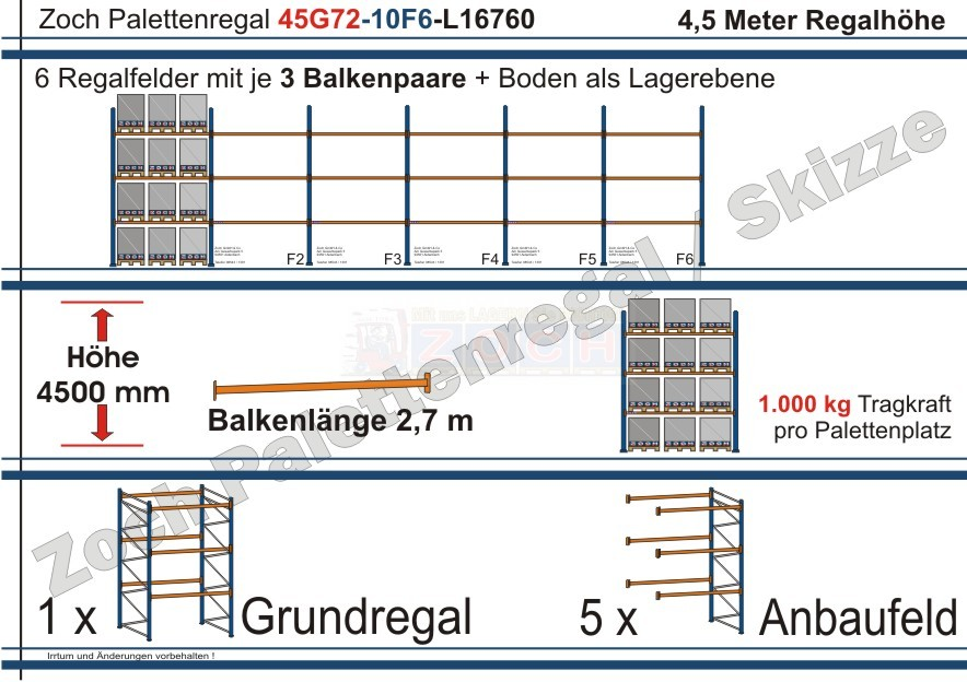 Palettenregal 45G72-10F6 Länge: 16760 mm mit 1000kg je Palettenplatz