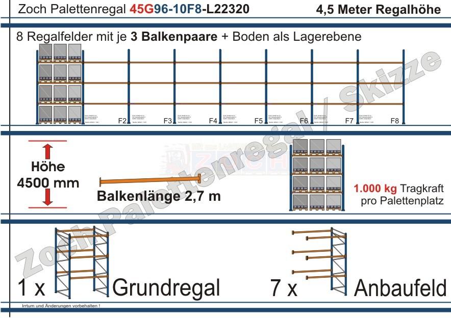 Palettenregal 45G96-10F8 Länge: 22320 mm mit 1000kg je Palettenplatz